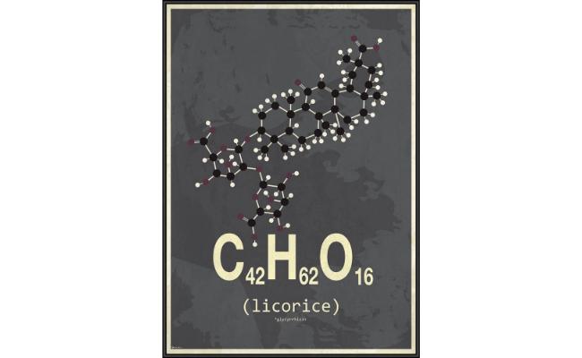 Molecyles Plakat
